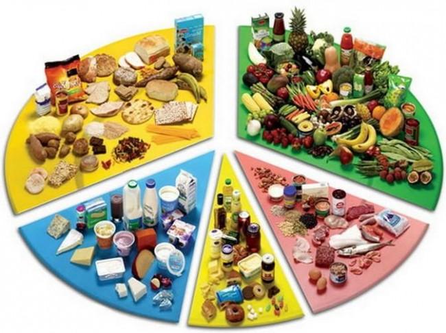 Диета при гемодиализе - список разрешенных и запрещенных продуктов