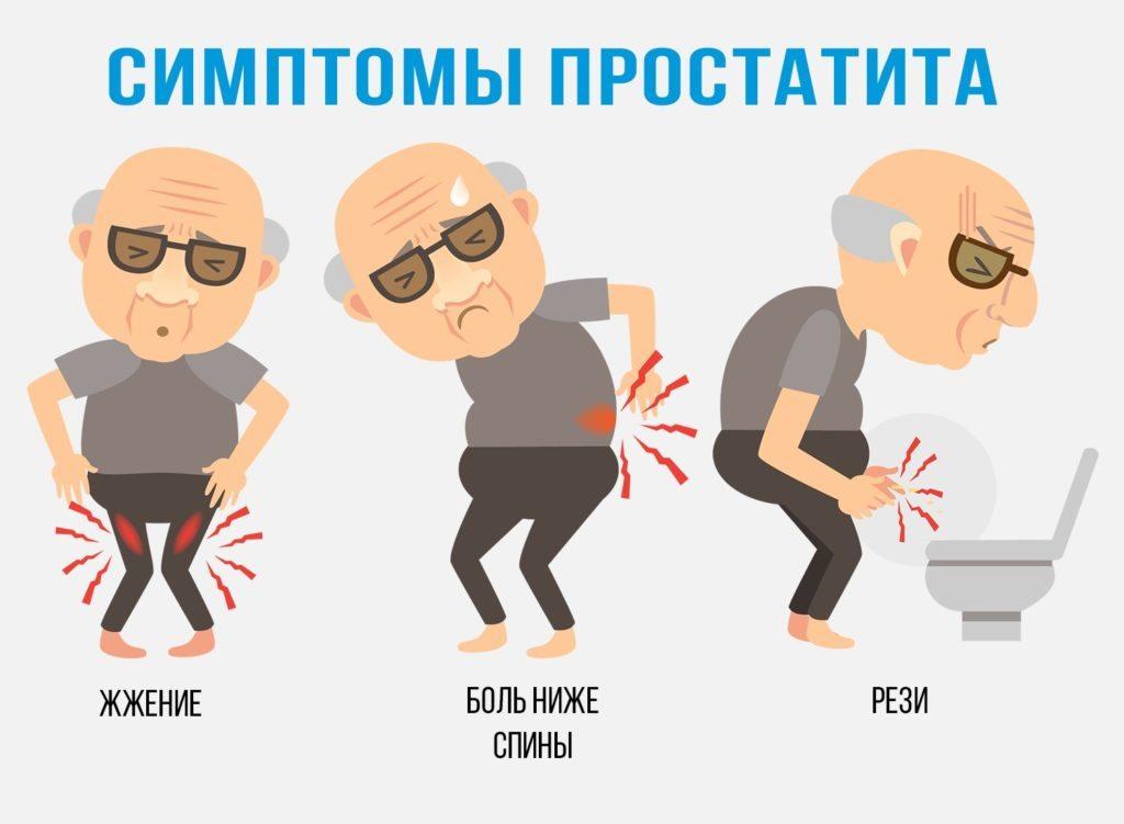 простатиты симптомы лечение мужчина народными средствами